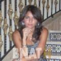 هنودة من القاهرة | أرقام بنات WHATSAPP | أرقام بنات للحب