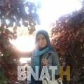 جنان من القاهرة | أرقام بنات WHATSAPP | أرقام بنات للحب