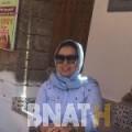 آية من تونس العاصمة | أرقام بنات WHATSAPP | أرقام بنات للحب
