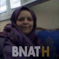 مونية من القاهرة | أرقام بنات WHATSAPP | أرقام بنات للحب
