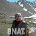 سراح من عمان | أرقام بنات WHATSAPP | أرقام بنات للحب