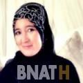 نظيرة من القاهرة | أرقام بنات WHATSAPP | أرقام بنات للحب