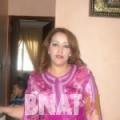 زينة من المنامة | أرقام بنات WHATSAPP | أرقام بنات للحب